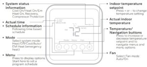 T4 Pro Thermostat Button Explanations
