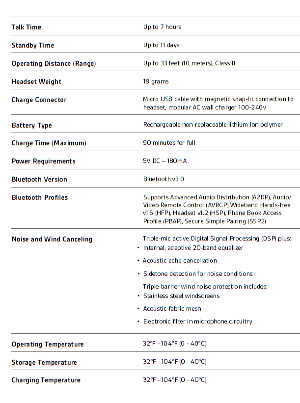 Table showing the headset specifications