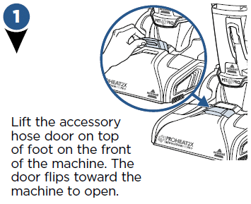 Cleaning the machine through the accessory port