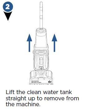 How to lift out the clean water tank