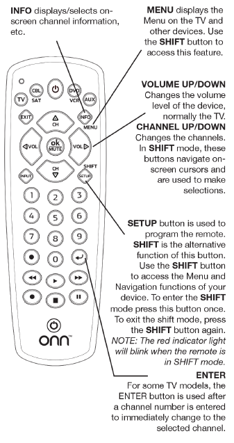 More button functions on the remote control