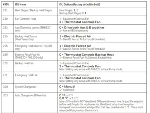 Thermostat options table 2