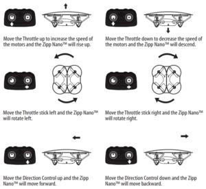Basic flight functions for the Zipp Nano Drone