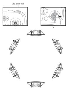 360-degree stunt roll instructions
