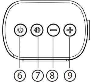 Top-down view of soundbar