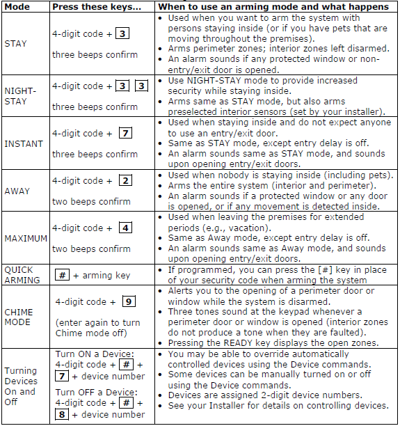 Arming modes table