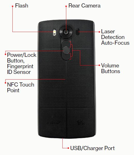 LG V10 rear diagram