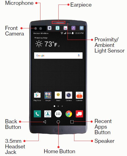 LG V10 numbered diagram