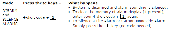 Disarming the system table