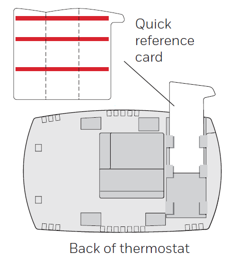 Quick reference card location