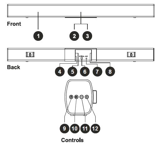 Front, back and side illustrated diagram of the soundbar