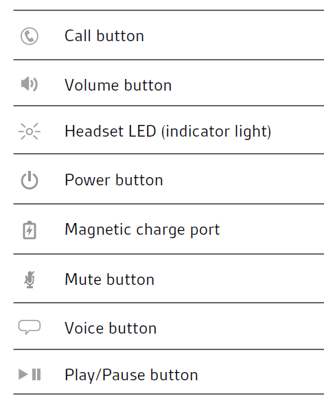 List of the headset buttons