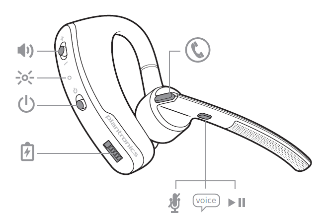 Illustrated diagram of the headset and its buttons
