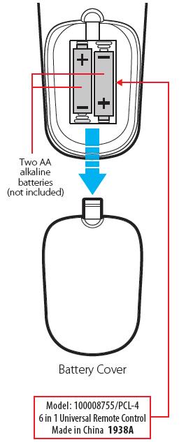 Installing the batteries diagram