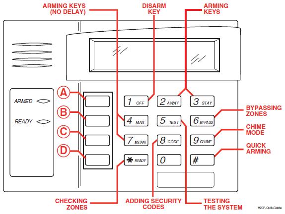 Honeywell Ademco Vista illustrated diagram