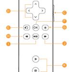 Roku Remote Instructions Thumb