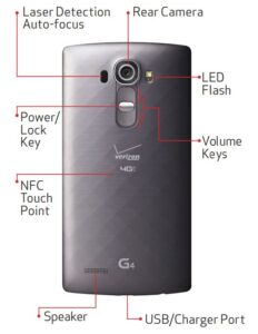 Diagram of the rear of the LG G4 mobile phone