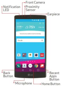 Diagram showing where the buttons are on the LG G4