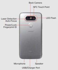 The rear of the LG G5