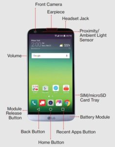Diagram of the LG G5 front