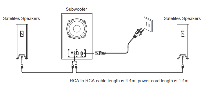 Connecting the satellite speakers to the subwoofer