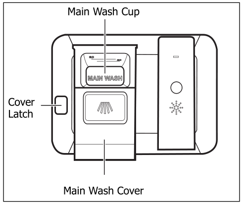 Main wash cup and cover diagram