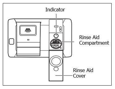 Rinse aid compartment diagram