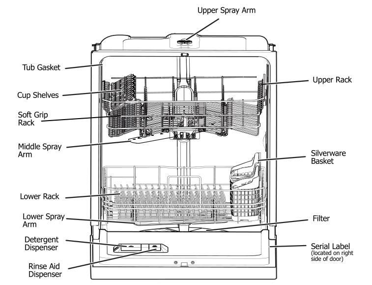 Frigidaire Dishwasher overview diagram
