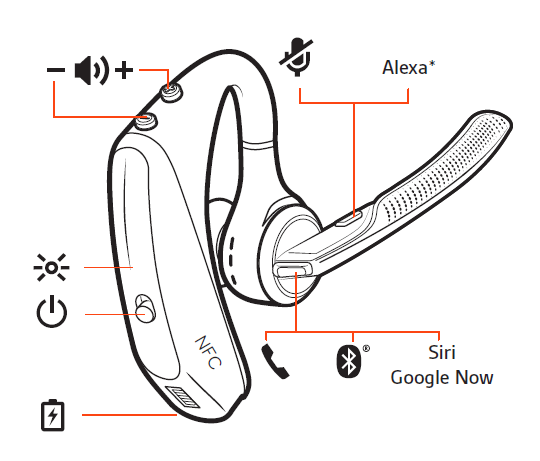 Illustrated diagram of the P5200 Bluetooth Headset