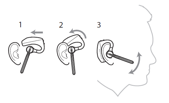 Fitting the headset in your ear