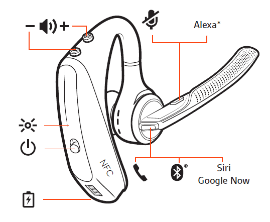 Illustrated diagram of the Plantronics Voyager 5200 Bluetooth Headset