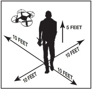 Space required around pilot to be safe
