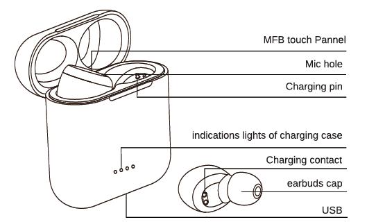 Tozo Bluetooth Headset T6 schematic