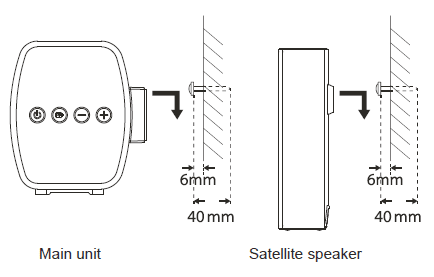 Screw depth for wall mounting