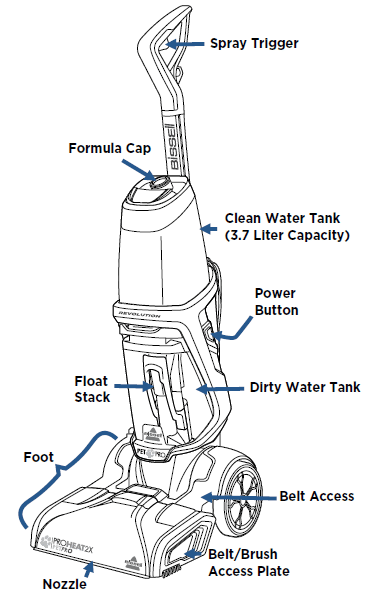 Layout diagram of the Bissell Proheat 2x Revolution with explainer - front
