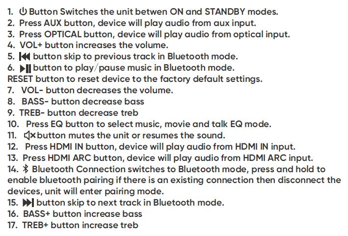 Remote control button explanations
