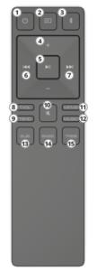 Vizio Sound Bar numbered remote control diagram