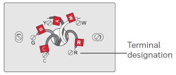 Wallplate terminal designation