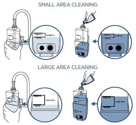 Small area and large area cleaning fill levels