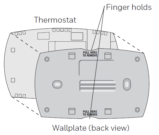 Wallplate for the thermostat