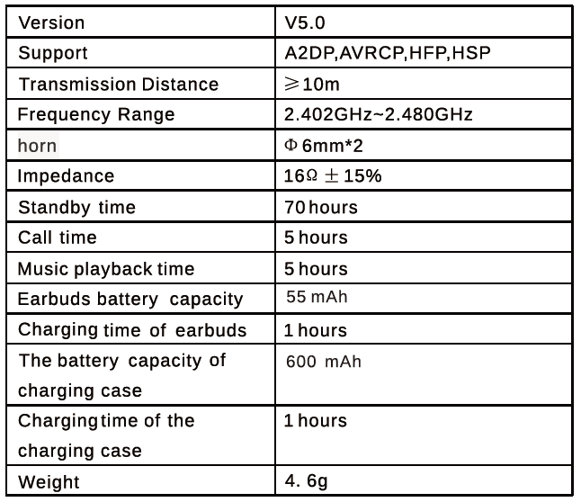 The Tozo T6 specifications
