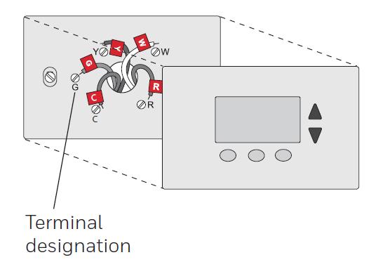 Terminal designation diagram