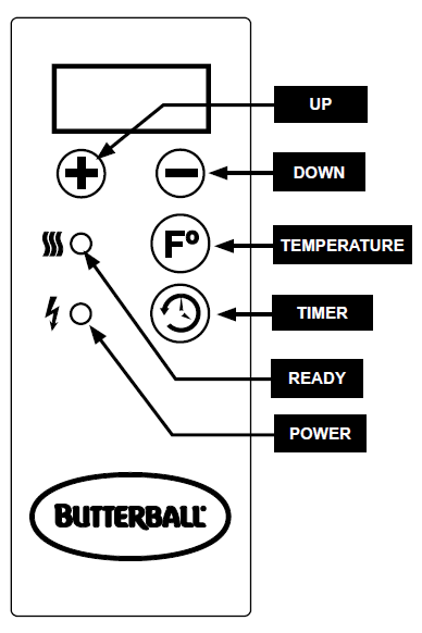 Control panel layout