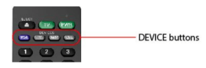PS4 remote device buttons diagram