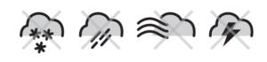 Weather diagram