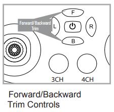 Remote control forward backward controls