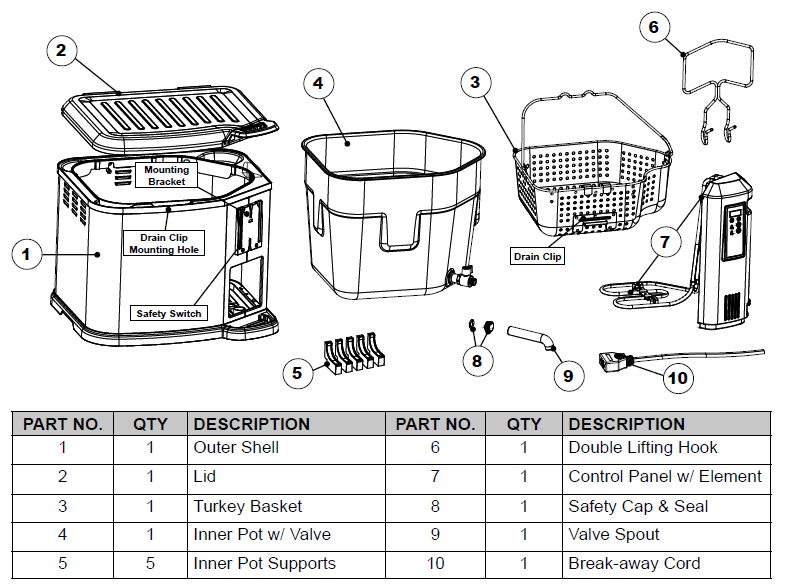 Parts that are included in the box