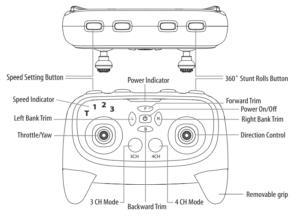 Zipp Nano Drone remote control layout