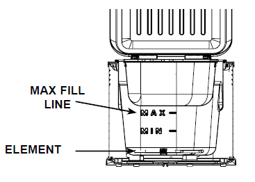 Max fill line and element inside the fryer