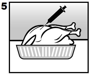 Injecting turkey with marinade